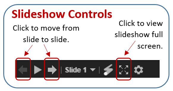 Slideshow Controls